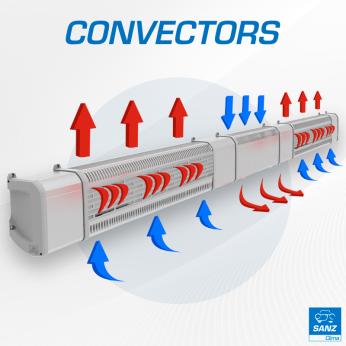 Convectors