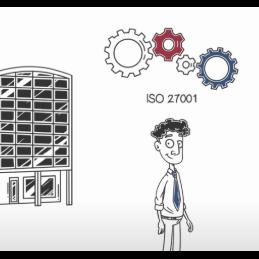 So kommen Sie zu einem ISO 27001-Zertifikat