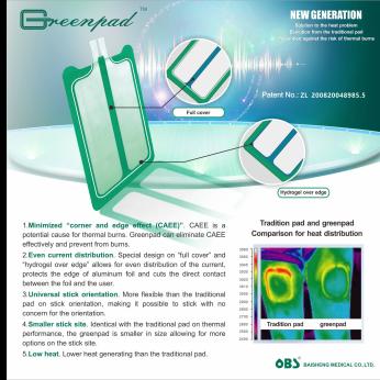 Electrosurgical Pad Return Electrode ESU Grounding Pad Electrosurgical Pad