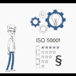 ISO 50001: Sparen Sie Energie, Kosten und Steuern