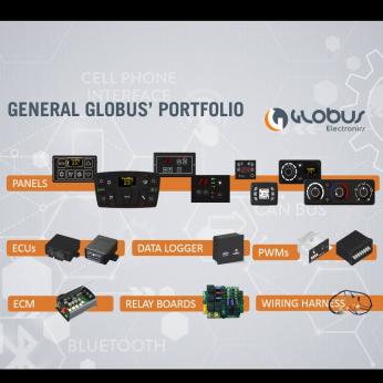 General Globus' Portfolio
