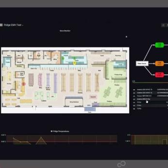 FUJITSU Store Operations Cockpit - Digitalisierung und Automatisierung von Prozessabläufen