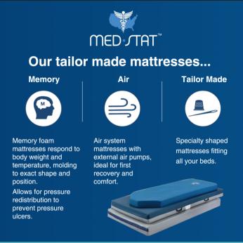Custom Bed Mattresses