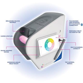 Intuitive Colorimeter Curve