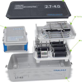 Locking plate system Instrument Set